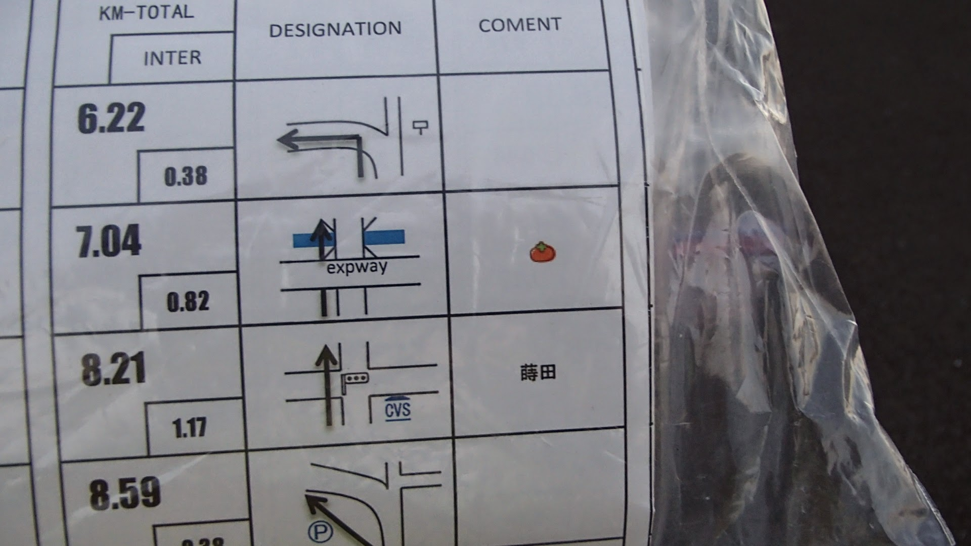 東海道五十三次ウルトラマラニックルール説明