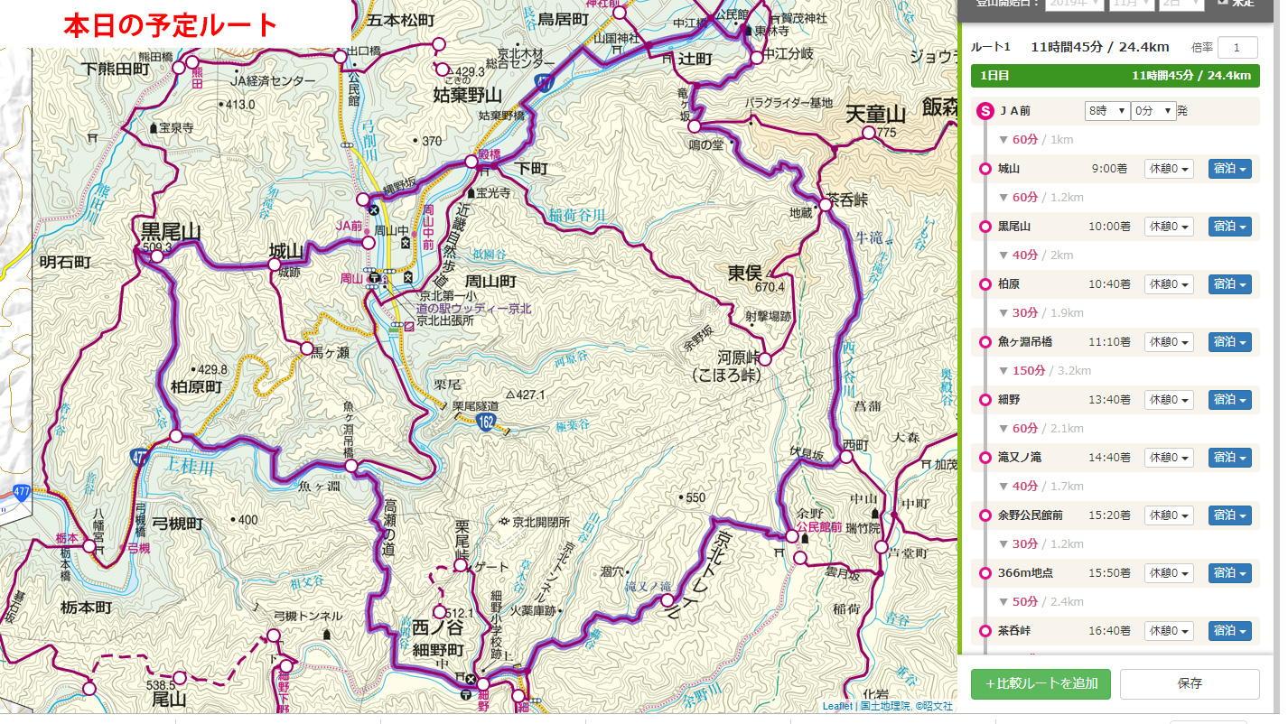 京北トレイル25Km